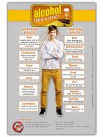 Alcohol-mini-poster
