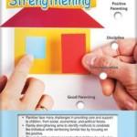 Family Strengthening 2081