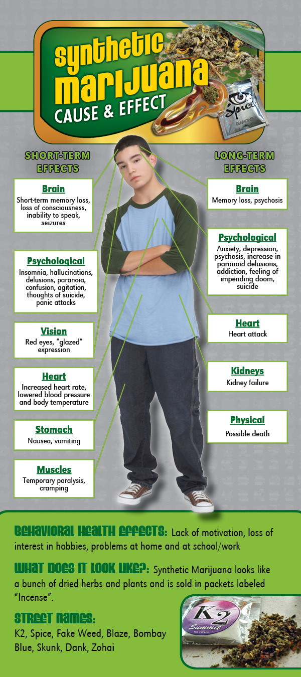 the causes and effects of synthetic Effects of synthetic marijuana overdose: an unfortunate and possible consequence of abusing synthetic marijuana is overdose overdose occurs when an individual consumes enough of a substance that his or her body is unable to metabolize it, thus causing a number of adverse effects within the body.