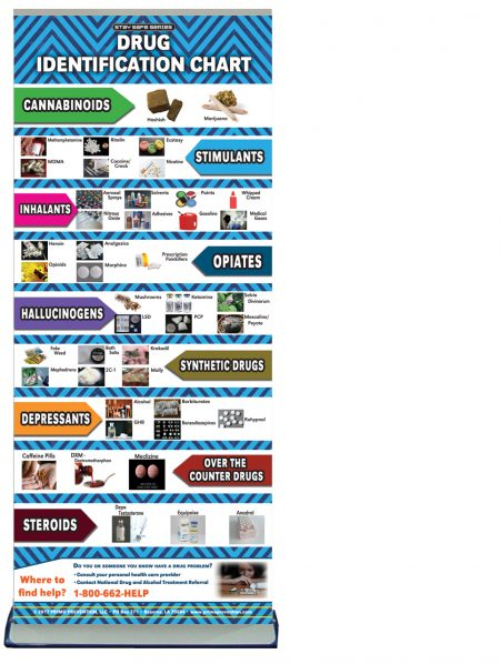Drug-Identification-Chart-Retractable-Banner-STAND