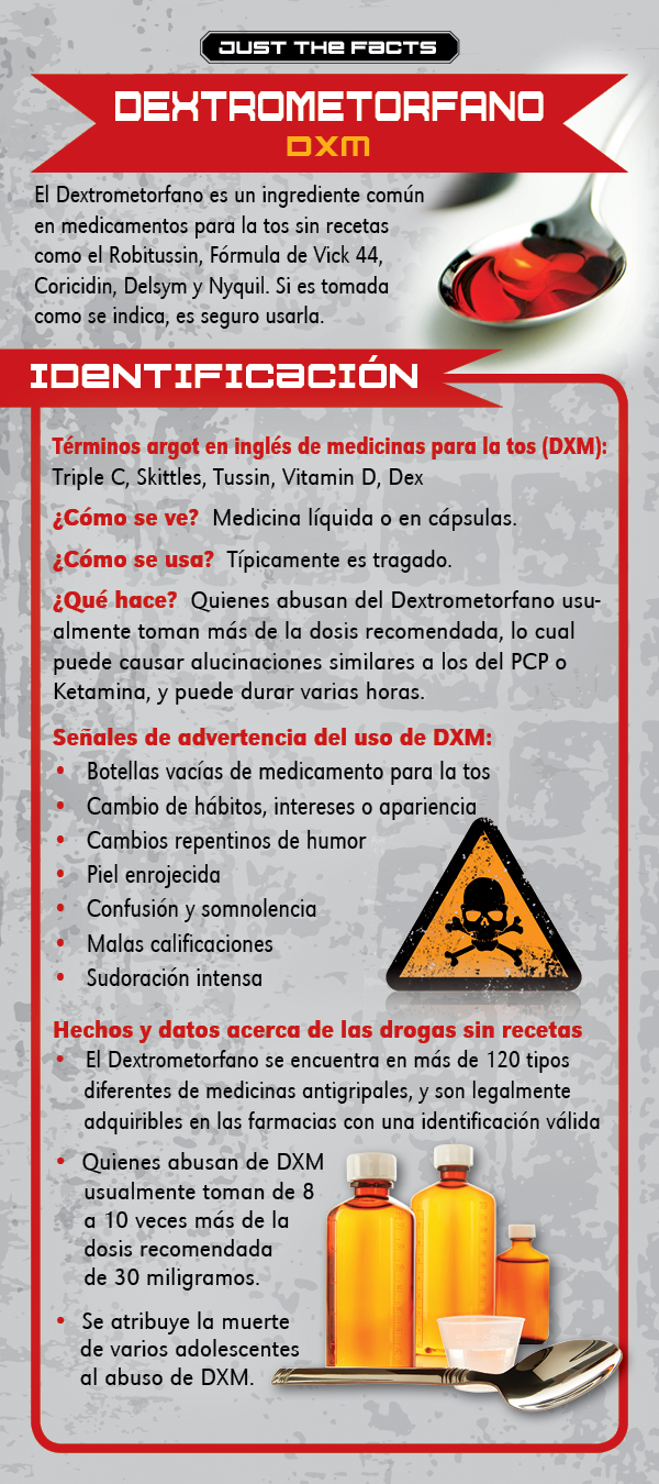 Spanish just the facts rack card dxm dextromethorphan primo lightbox publicscrutiny Image collections