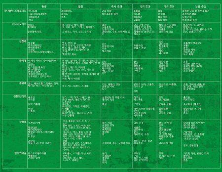 PAM-SSDA-17K-Drug Talk-KOREAN-BACK