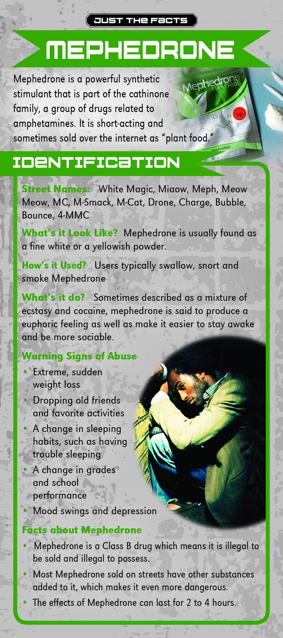 Mephedrone Plant Food