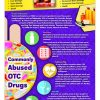 over the counter drugs banner