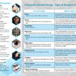 pss-st-02-warning-signs-of-drug-abuse-back