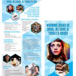 BAN-ST-02-Warning-Signs-of-Drug-Alc-&-Tob-PCKG-KIT