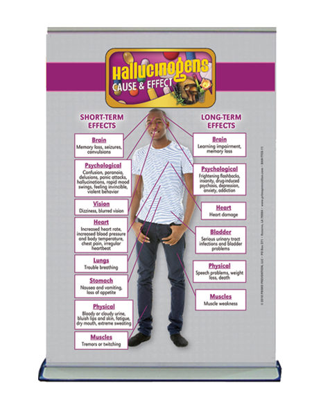 BAN-TTCE-11-Hallucinogens-STAND
