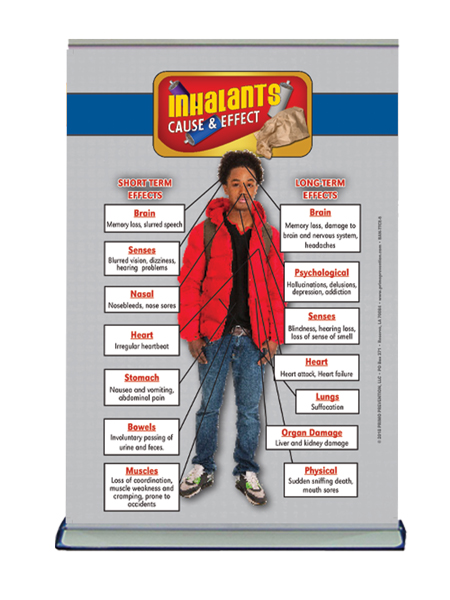 BAN-TTCE-6-Inhalants-STAND