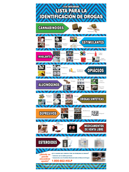 BAN-SSDA-17S-Drug-Identification-Chart-web